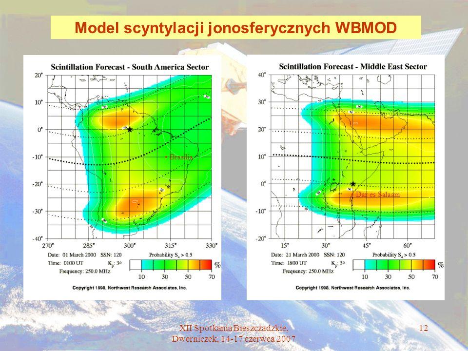 XII Spotkania Bieszczadzkie, Dwerniczek, 14-17 czerwca 2007 12 Model scyntylacji jonosferycznych WBMOD Brasilia Dar es Salaam