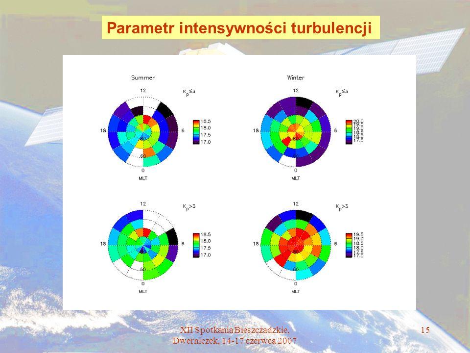 XII Spotkania Bieszczadzkie, Dwerniczek, 14-17 czerwca 2007 15 Parametr intensywności turbulencji