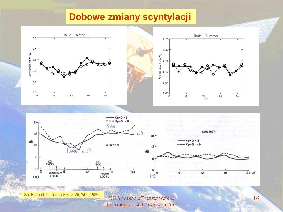 XII Spotkania Bieszczadzkie, Dwerniczek, 14-17 czerwca 2007 16 Dobowe zmiany scyntylacji Su. Basu et al., Radio Sci, v. 20, 347, 1985
