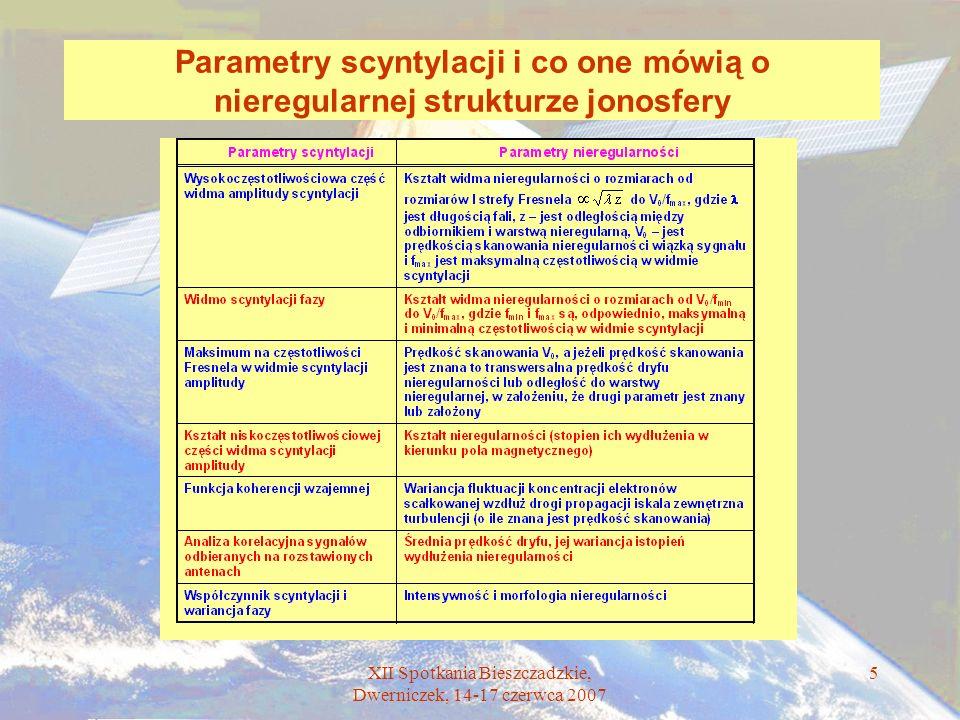 XII Spotkania Bieszczadzkie, Dwerniczek, 14-17 czerwca 2007 5 Parametry scyntylacji i co one mówią o nieregularnej strukturze jonosfery