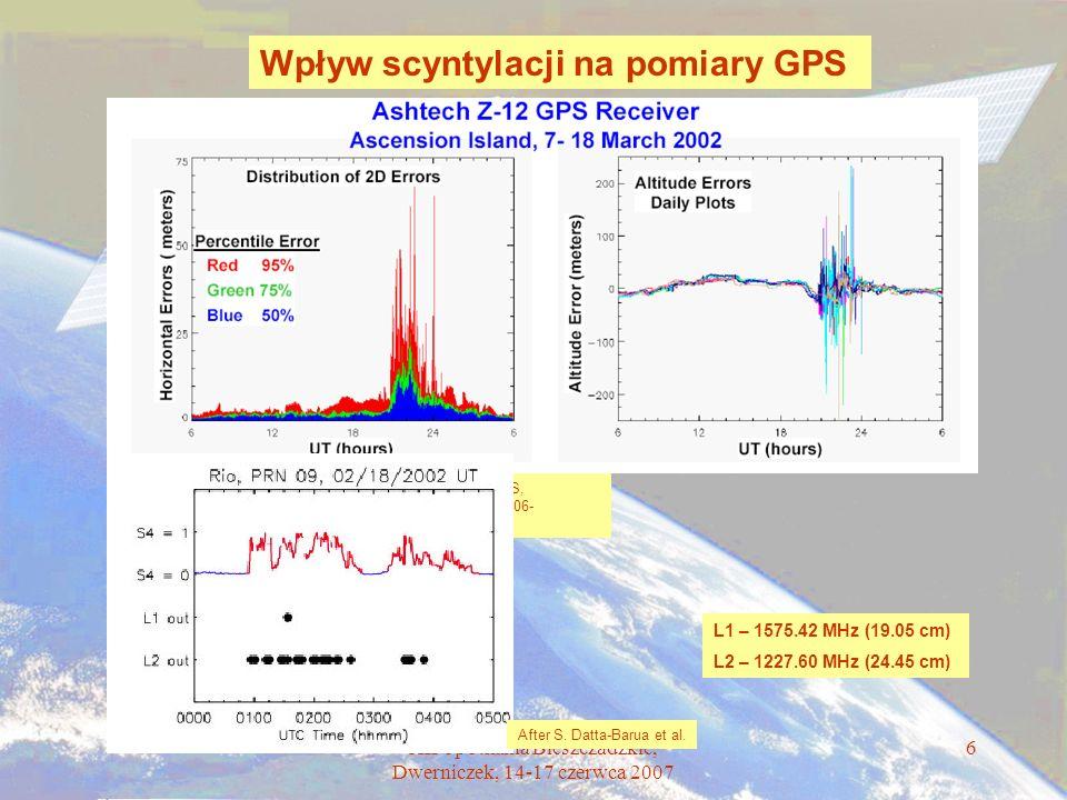 XII Spotkania Bieszczadzkie, Dwerniczek, 14-17 czerwca 2007 6 After K. Groves, Monitoring Ionospheric Scintillation with GPS, Colloquium on Atmospheri