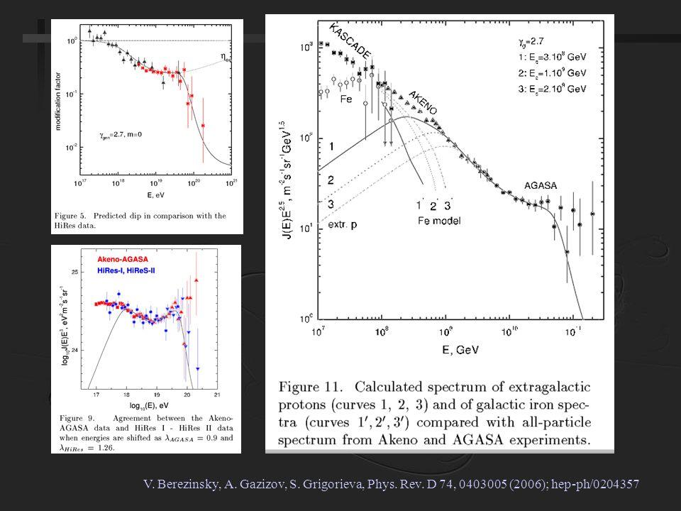 V. Berezinsky, A. Gazizov, S. Grigorieva, Phys. Rev. D 74, 0403005 (2006); hep-ph/0204357
