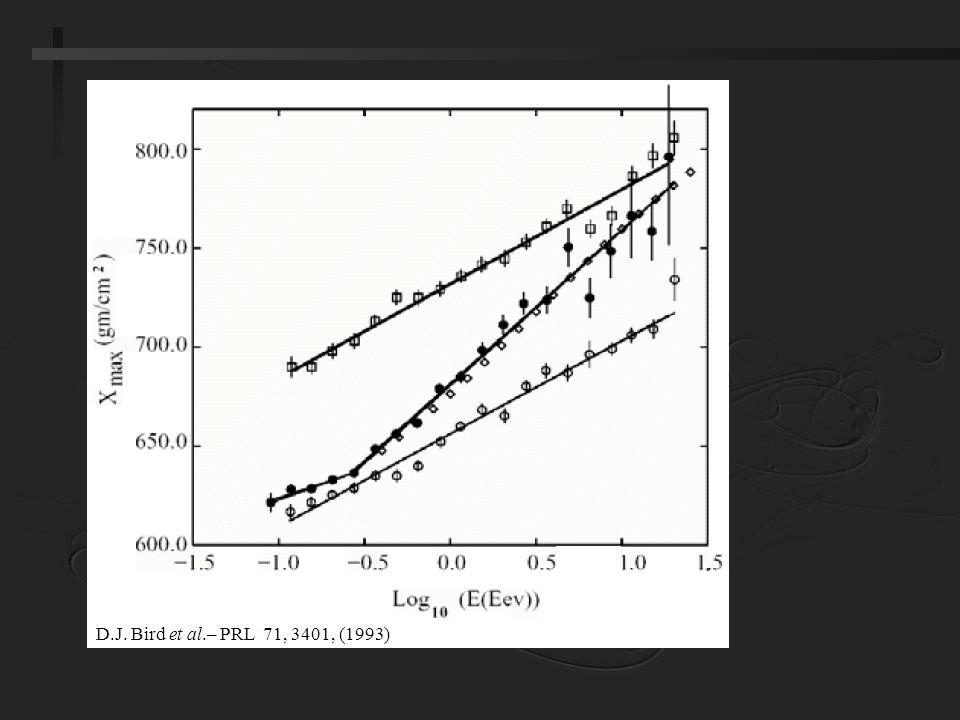 D.J. Bird et al.– PRL 71, 3401, (1993)