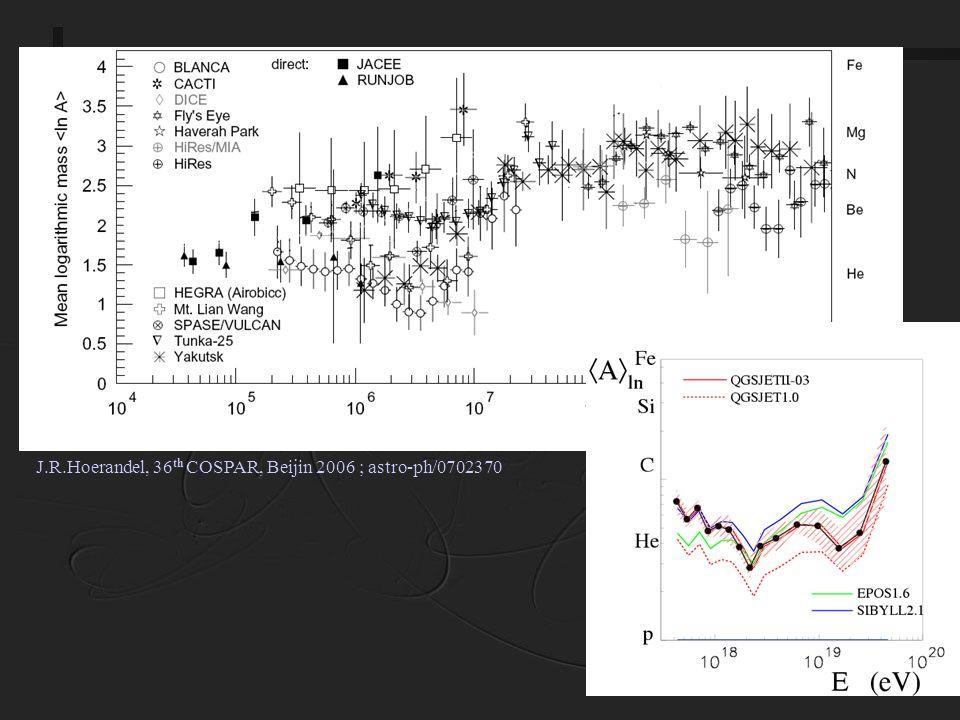 J.R.Hoerandel, 36 th COSPAR, Beijin 2006 ; astro-ph/0702370 J.R.Hoerandel, 36 th COSPAR, Beijin 2006 ; astro-ph/0702370
