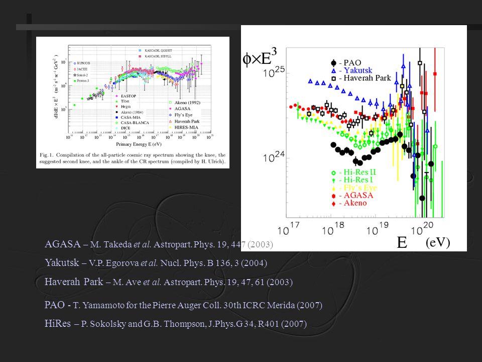 P. Sokolsky and G.B. Thompson, J.Phys. G 34, R401, (2007)