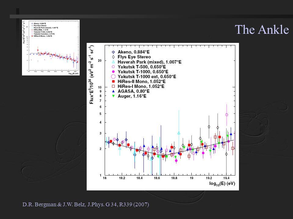 P.Sokolsky and G.B. Thompson – J.Phys. G 34, R401, (2007) PAO – M.