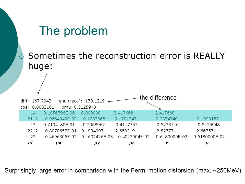 The problem Sometimes the reconstruction error is REALLY huge: diff: 167.7042 enu (reco): 170.1219 cos: -0.8033161 pmu: 0.5125948 14 0.1056796E-06 0.0