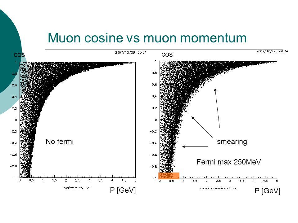 Muon cosine vs muon momentum P [GeV] cos smearingNo fermi Fermi max 250MeV