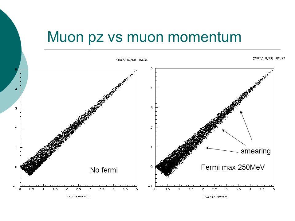 Muon pz vs muon momentum No fermi Fermi max 250MeV smearing