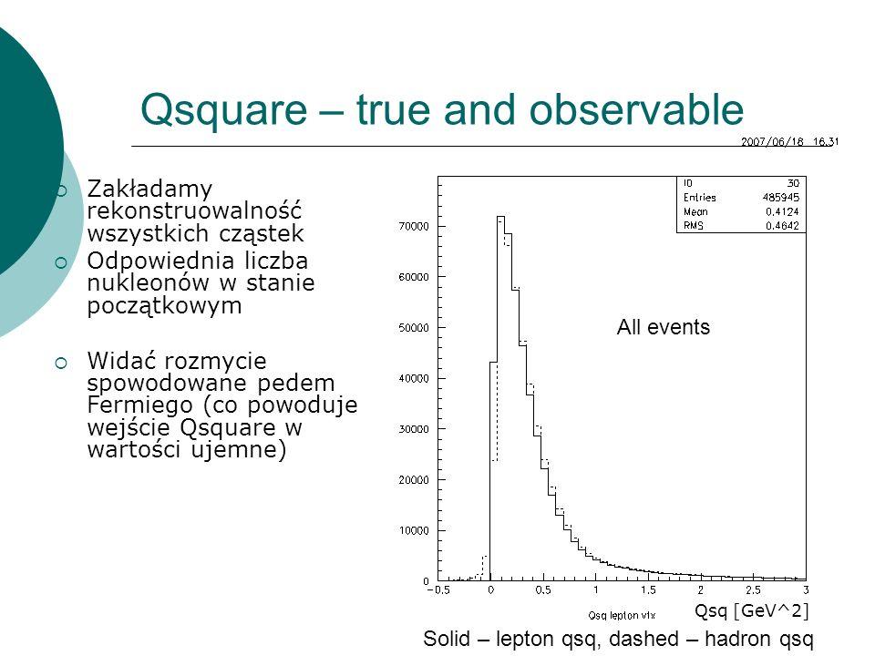 Qsquare – true and observable All events Solid – lepton qsq, dashed – hadron qsq Zakładamy rekonstruowalność wszystkich cząstek Odpowiednia liczba nukleonów w stanie początkowym Widać rozmycie spowodowane pedem Fermiego (co powoduje wejście Qsquare w wartości ujemne) Qsq [GeV^2]