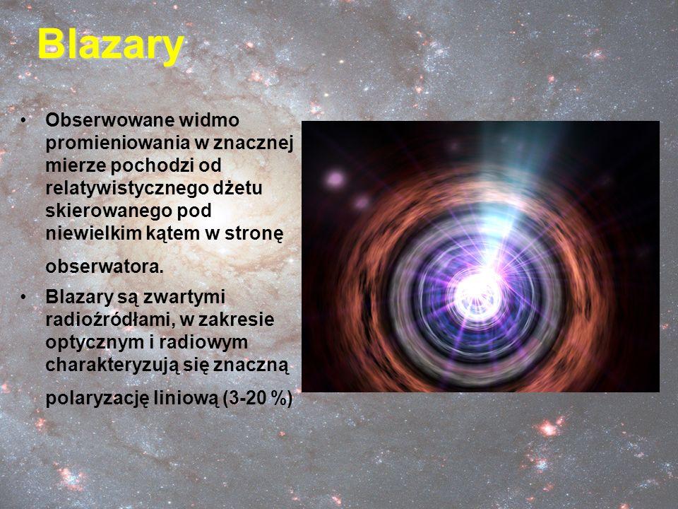 Blazary Obserwowane widmo promieniowania w znacznej mierze pochodzi od relatywistycznego dżetu skierowanego pod niewielkim kątem w stronę obserwatora.
