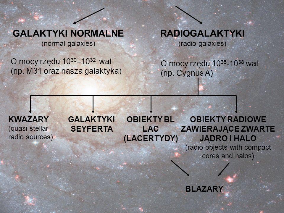 GALAKTYKI NORMALNE (normal galaxies) RADIOGALAKTYKI (radio galaxies) O mocy rzędu 10 30 –10 32 wat (np. M31 oraz nasza galaktyka) O mocy rzędu 10 35 -