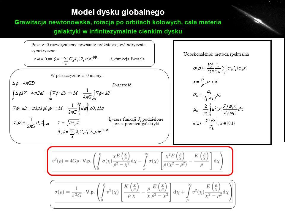 Model dysku globalnego Grawitacja newtonowska, rotacja po orbitach kołowych, cała materia galaktyki w infinitezymalnie cienkim dysku J o -funkcja Bess