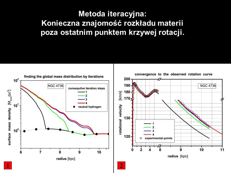 Oda iteracyjna Metoda iteracyjna: Konieczna znajomość rozkładu materii poza ostatnim punktem krzywej rotacji. 12
