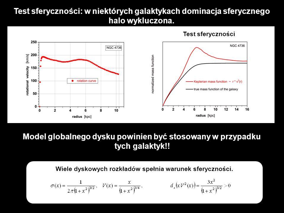 Wiele dyskowych rozkładów spełnia warunek sferyczności. Test sferyczności: w niektórych galaktykach dominacja sferycznego halo wykluczona. Model globa