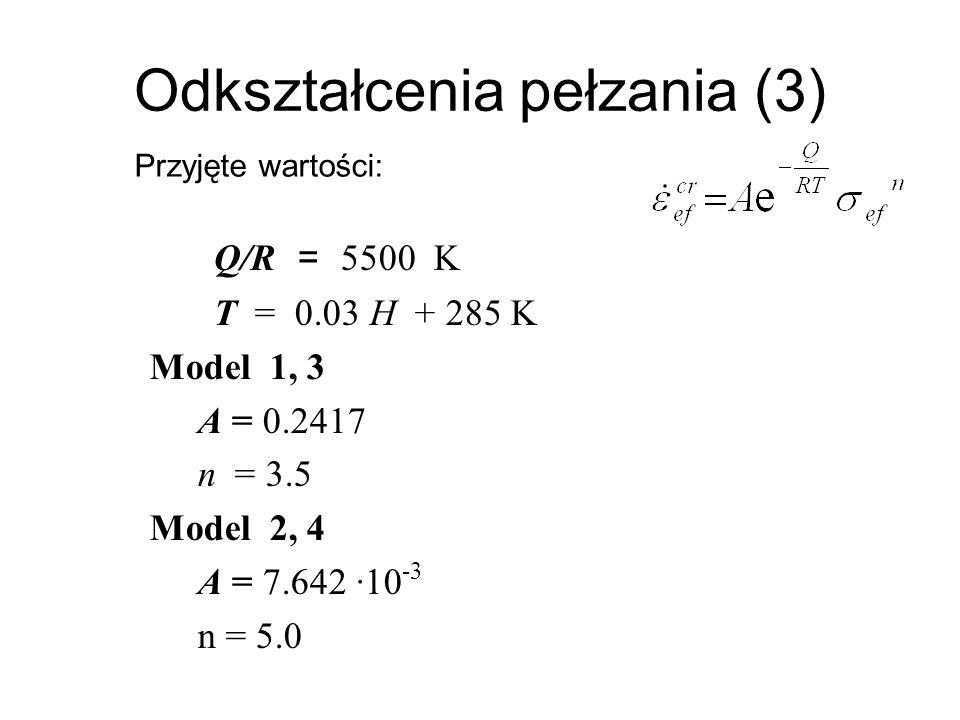 Odkształcenia pełzania (3) Q/R = 5500 K T = 0.03 H + 285 K Model 1, 3 A = 0.2417 n = 3.5 Model 2, 4 A = 7.642 10 -3 n = 5.0 Przyjęte wartości: