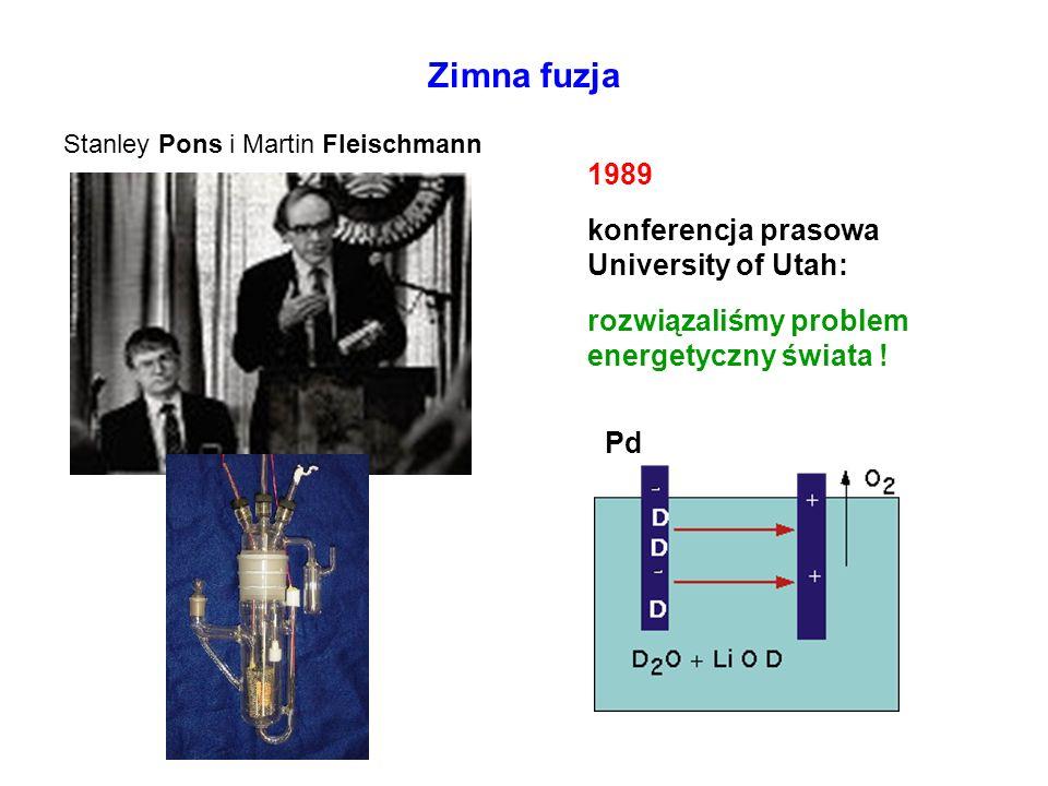 Zimna fuzja Stanley Pons i Martin Fleischmann 1989 konferencja prasowa University of Utah: rozwiązaliśmy problem energetyczny świata ! Pd