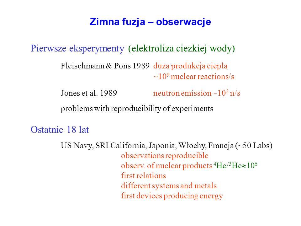 Zimna fuzja – obserwacje Pierwsze eksperymenty (elektroliza ciezkiej wody) Fleischmann & Pons 1989 duza produkcja ciepla ~10 9 nuclear reactions/s Jon