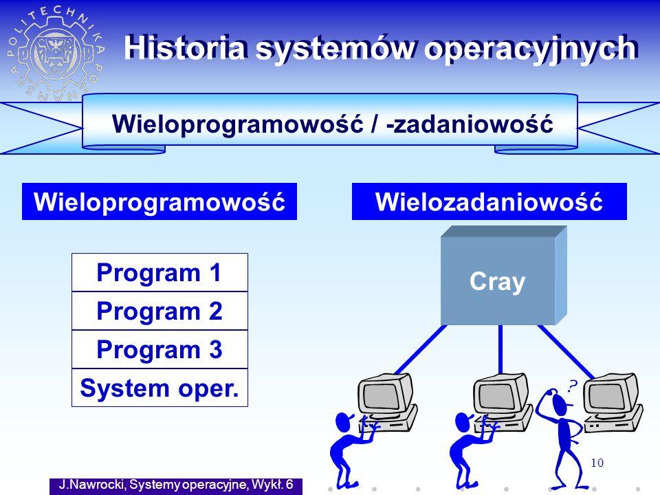 J.Nawrocki, Systemy operacyjne, Wykł. 6 10 Wieloprogramowość / -zadaniowość Historia systemów operacyjnych Program 1 System oper. Program 2 Program 3