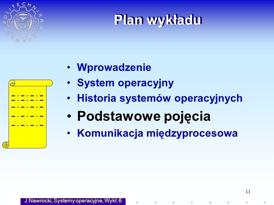 J.Nawrocki, Systemy operacyjne, Wykł. 6 11 Plan wykładu Wprowadzenie System operacyjny Historia systemów operacyjnych Podstawowe pojęcia Komunikacja m