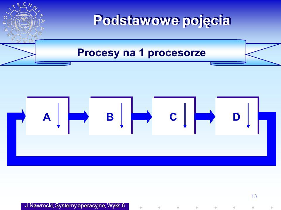 J.Nawrocki, Systemy operacyjne, Wykł. 6 13 Procesy na 1 procesorze Podstawowe pojęcia A A B B C C D D