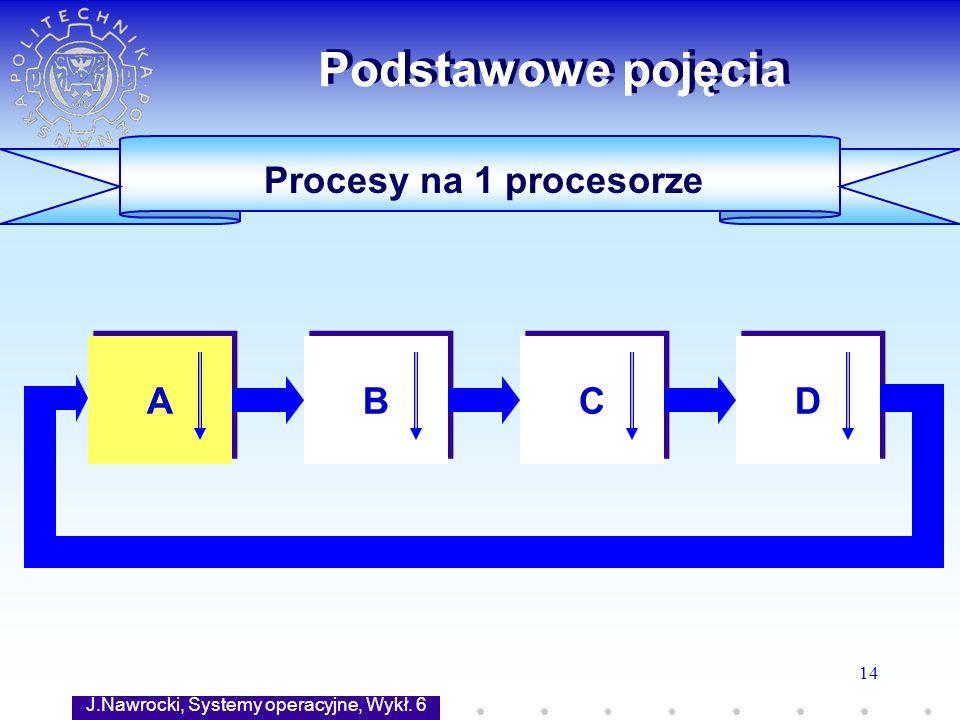 J.Nawrocki, Systemy operacyjne, Wykł. 6 14 Procesy na 1 procesorze Podstawowe pojęcia A A B B C C D D