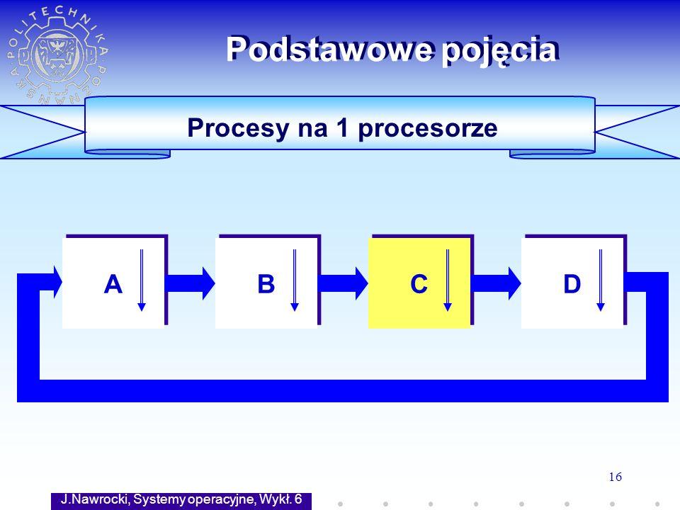 J.Nawrocki, Systemy operacyjne, Wykł. 6 16 Procesy na 1 procesorze Podstawowe pojęcia A A B B C C D D