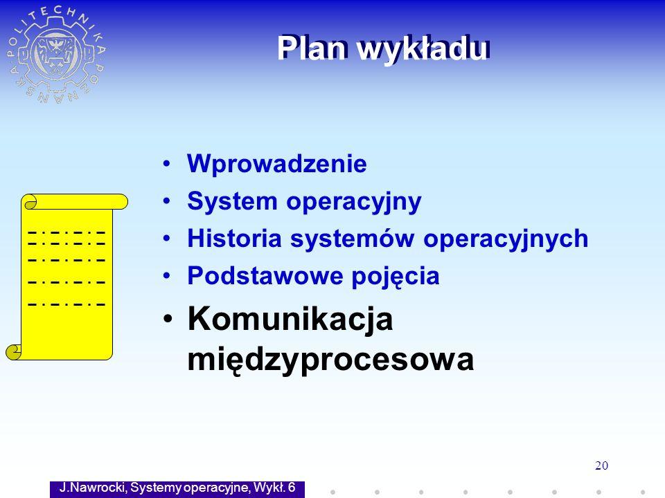 J.Nawrocki, Systemy operacyjne, Wykł. 6 20 Plan wykładu Wprowadzenie System operacyjny Historia systemów operacyjnych Podstawowe pojęcia Komunikacja m
