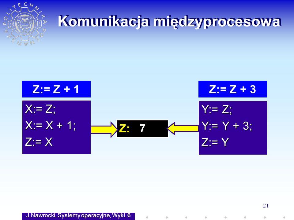 J.Nawrocki, Systemy operacyjne, Wykł. 6 21 Komunikacja międzyprocesowa X:= Z; X:= X + 1; Z:= X Y:= Z; Y:= Y + 3; Z:= Y Z: 7 Z:= Z + 1Z:= Z + 3