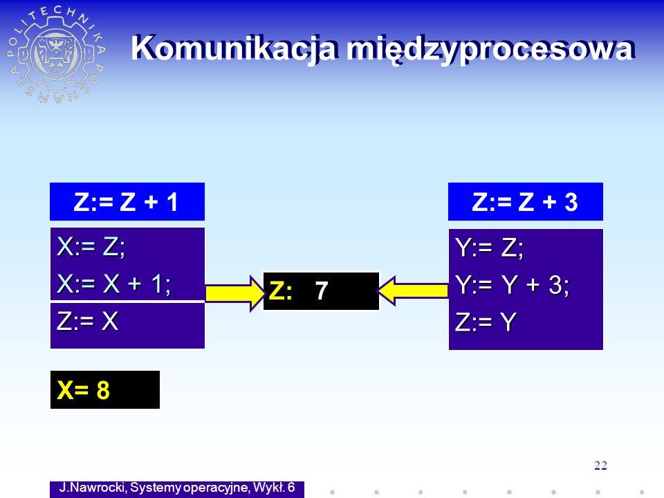 J.Nawrocki, Systemy operacyjne, Wykł. 6 22 Komunikacja międzyprocesowa X:= Z; X:= X + 1; Z:= X Y:= Z; Y:= Y + 3; Z:= Y Z: 7 Z:= Z + 1Z:= Z + 3 X= 8