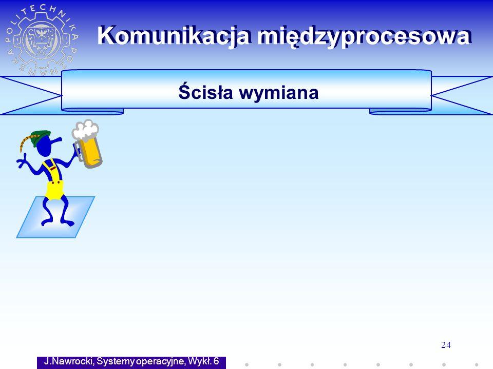 J.Nawrocki, Systemy operacyjne, Wykł. 6 24 Komunikacja międzyprocesowa Ścisła wymiana