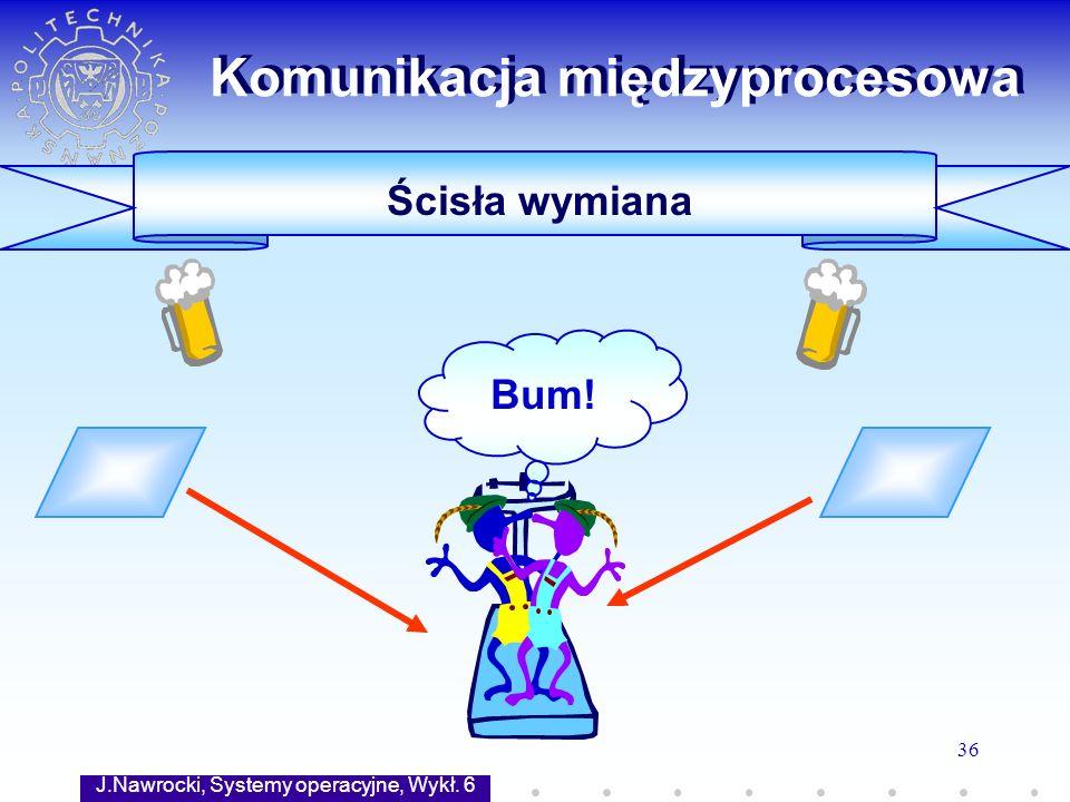 J.Nawrocki, Systemy operacyjne, Wykł. 6 36 Komunikacja międzyprocesowa Ścisła wymiana Bum!