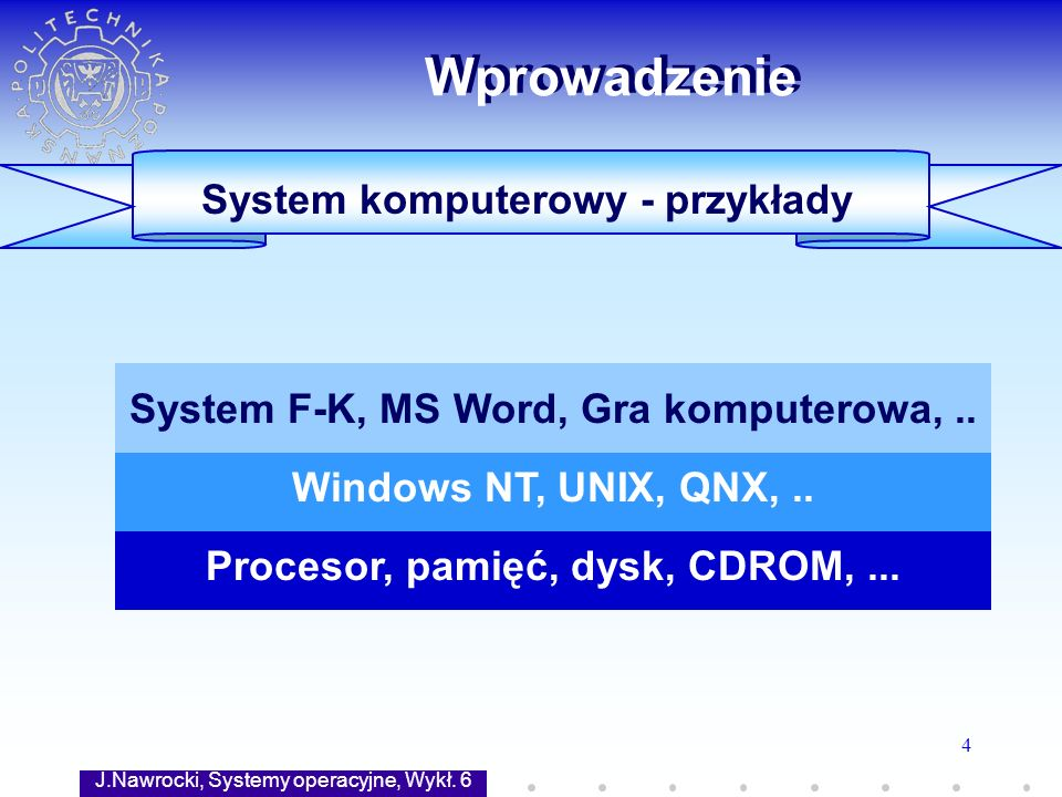 J.Nawrocki, Systemy operacyjne, Wykł. 6 4 Sprzęt System operacyjny Oprogramowanie aplikacyjne Wprowadzenie System komputerowy - przykłady Procesor, pa