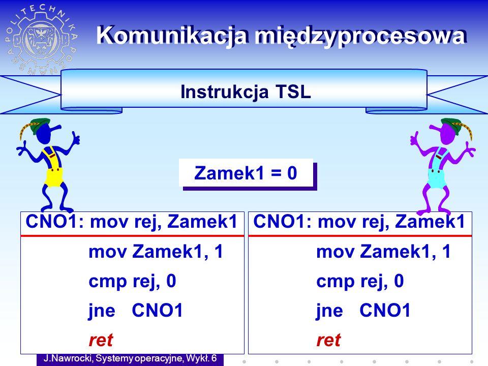 J.Nawrocki, Systemy operacyjne, Wykł. 6 42 CNO1: mov rej, Zamek1 mov Zamek1, 1 cmp rej, 0 jne CNO1 ret Komunikacja międzyprocesowa Instrukcja TSL CNO1