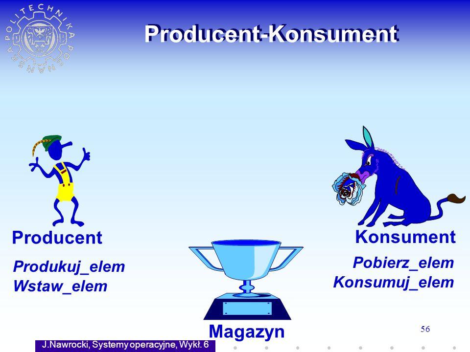 J.Nawrocki, Systemy operacyjne, Wykł. 6 56 Producent-Konsument Magazyn Producent Konsument Produkuj_elem Wstaw_elem Pobierz_elem Konsumuj_elem