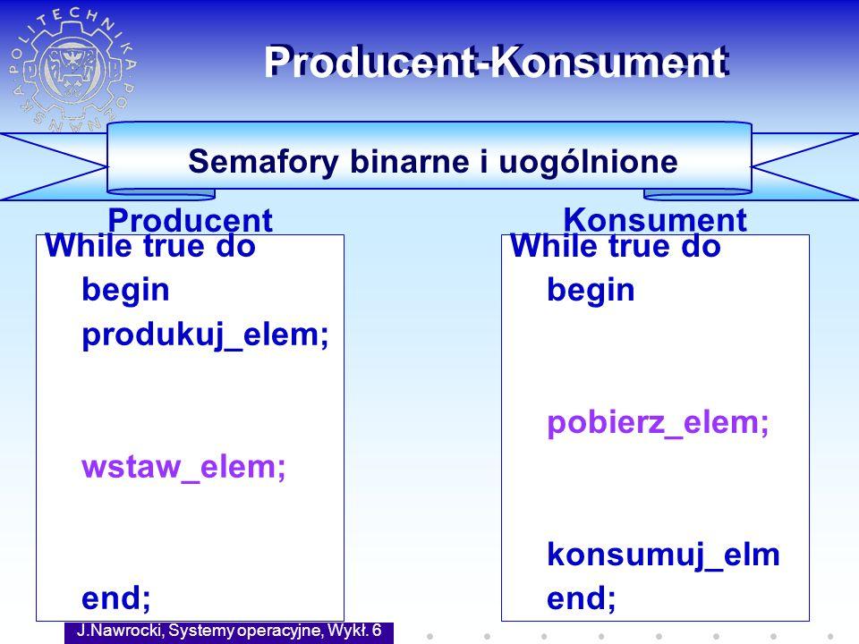 J.Nawrocki, Systemy operacyjne, Wykł. 6 57 While true do begin produkuj_elem; wstaw_elem; end; Producent-Konsument Semafory binarne i uogólnione Produ