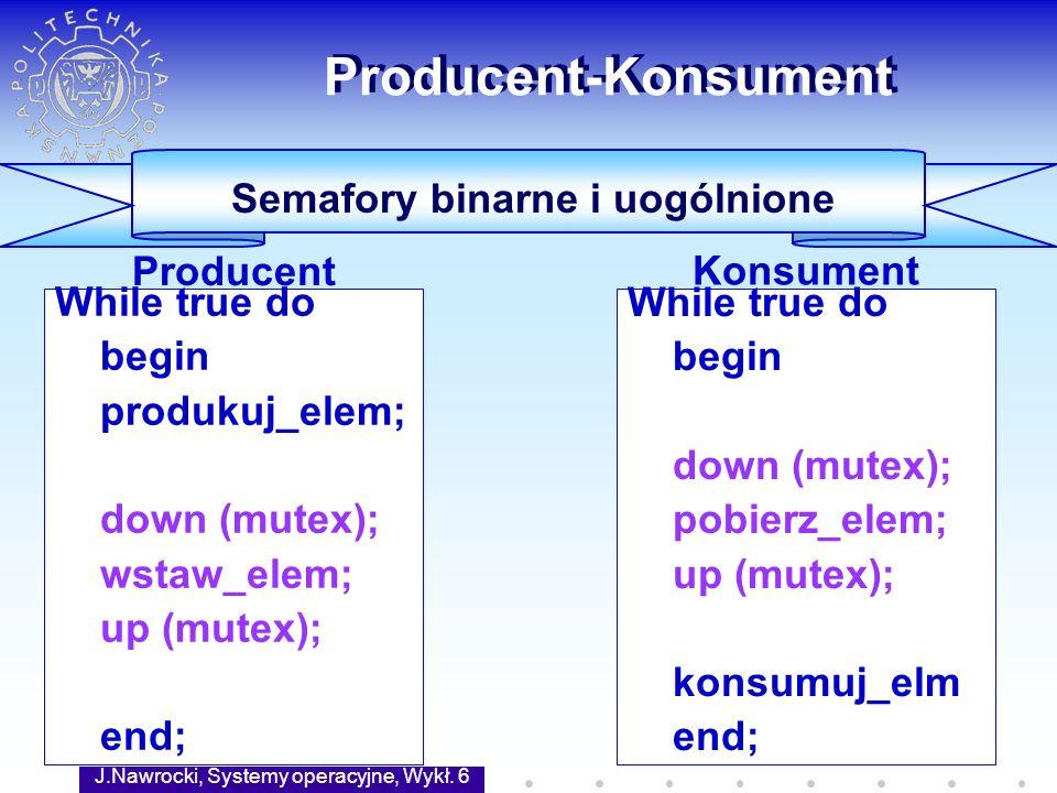 J.Nawrocki, Systemy operacyjne, Wykł. 6 58 While true do begin produkuj_elem; down (mutex); wstaw_elem; up (mutex); end; Producent-Konsument Semafory