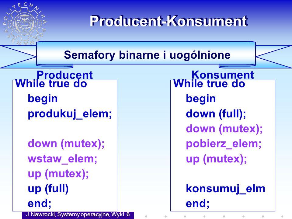 J.Nawrocki, Systemy operacyjne, Wykł. 6 59 While true do begin produkuj_elem; down (mutex); wstaw_elem; up (mutex); up (full) end; Producent-Konsument