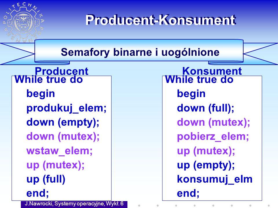 J.Nawrocki, Systemy operacyjne, Wykł. 6 60 While true do begin produkuj_elem; down (empty); down (mutex); wstaw_elem; up (mutex); up (full) end; Produ