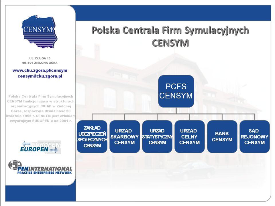 Polska Centrala Firm Symulacyjnych CENSYM PCFS CENSYM ZAKŁAD UBEZPIECZEŃ SPOŁECZNYCH CENSYM URZĄD SKARBOWY CENSYM URZĄD STATYSTYCZNY CENSYM URZĄD CELN