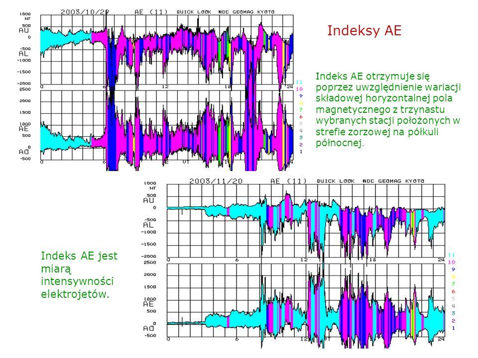 Indeksy AE Indeks AE otrzymuje się poprzez uwzględnienie wariacji składowej horyzontalnej pola magnetycznego z trzynastu wybranych stacji położonych w