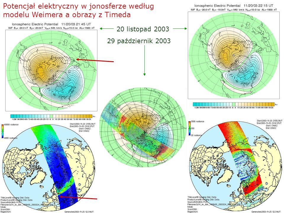 20 listopad 2003 Potencjał elektryczny w jonosferze według modelu Weimera a obrazy z Timeda 29 październik 2003