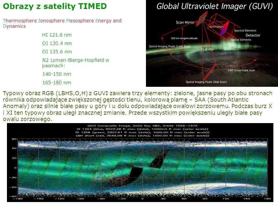 Obrazy z satelity TIMED Thermosphere Ionosphere Mesosphere Energy and Dynamics HI 121.6 nm OI 130.4 nm OI 135.6 nm N2 Lyman-Bierge-Hopfield w pasmach: