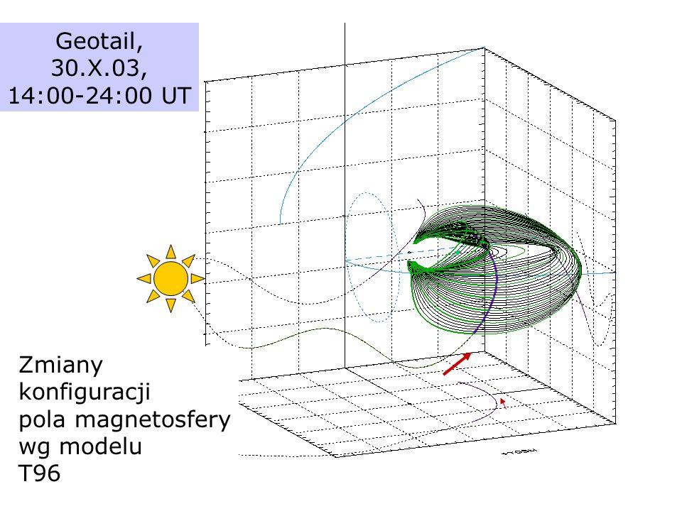 Zmiany konfiguracji pola magnetosfery wg modelu T96 Geotail, 30.X.03, 14:00-24:00 UT