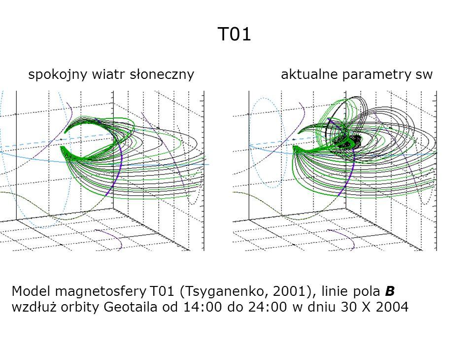 spokojny wiatr słonecznyaktualne parametry sw Model magnetosfery T01 (Tsyganenko, 2001), linie pola B wzdłuż orbity Geotaila od 14:00 do 24:00 w dniu