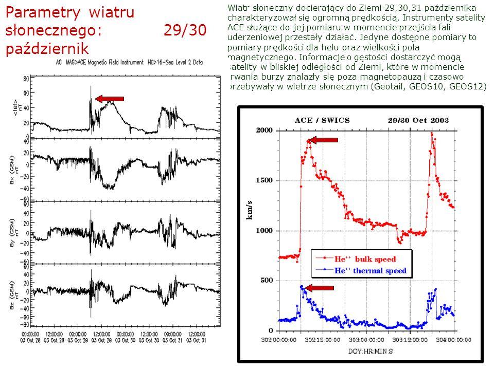Parametry wiatru słonecznego: 29/30 październik Wiatr słoneczny docierający do Ziemi 29,30,31 października charakteryzował się ogromną prędkością. Ins