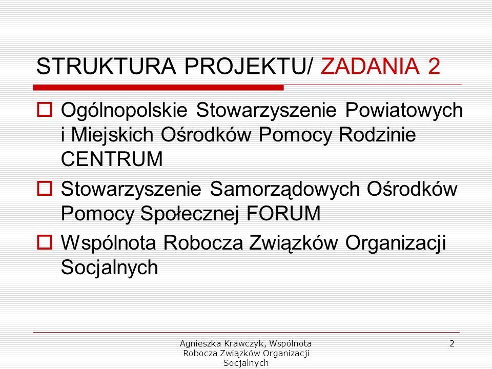 Agnieszka Krawczyk, Wspólnota Robocza Związków Organizacji Socjalnych 3 CEL ZADANIA Rozwój systemu pomocy i integracji społecznej poprzez opracowanie i wdrożenie wybranych standardów usług pomocy i integracji społecznej