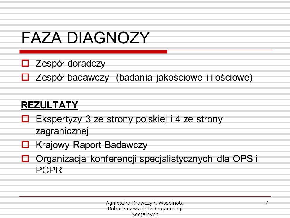 Agnieszka Krawczyk, Wspólnota Robocza Związków Organizacji Socjalnych 8 FAZA MODELU Praca nad wstępnymi rozwiązaniami modelowymi, wzorcowymi: Standard Usługi Model Instytucji w ramach Zespół Eksperckich