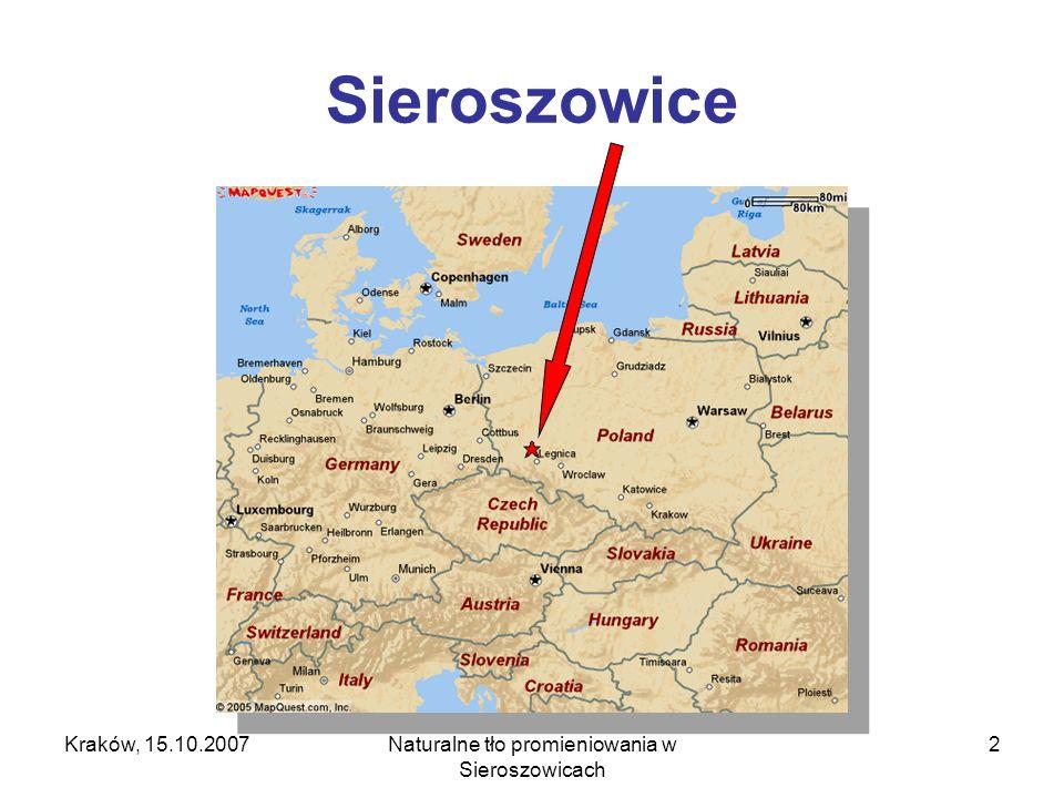 Kraków, 15.10.2007Naturalne tło promieniowania w Sieroszowicach 2 Sieroszowice