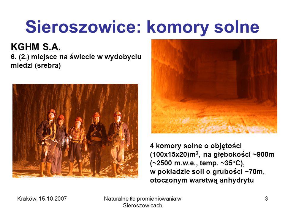 Kraków, 15.10.2007Naturalne tło promieniowania w Sieroszowicach 14 Wniosek: Ze względu na bardzo niskie naturalne tło promieniowania komora solna w Sieroszowicach jest idealną lokalizacją dla niskotłowego laboratorium fizyki.